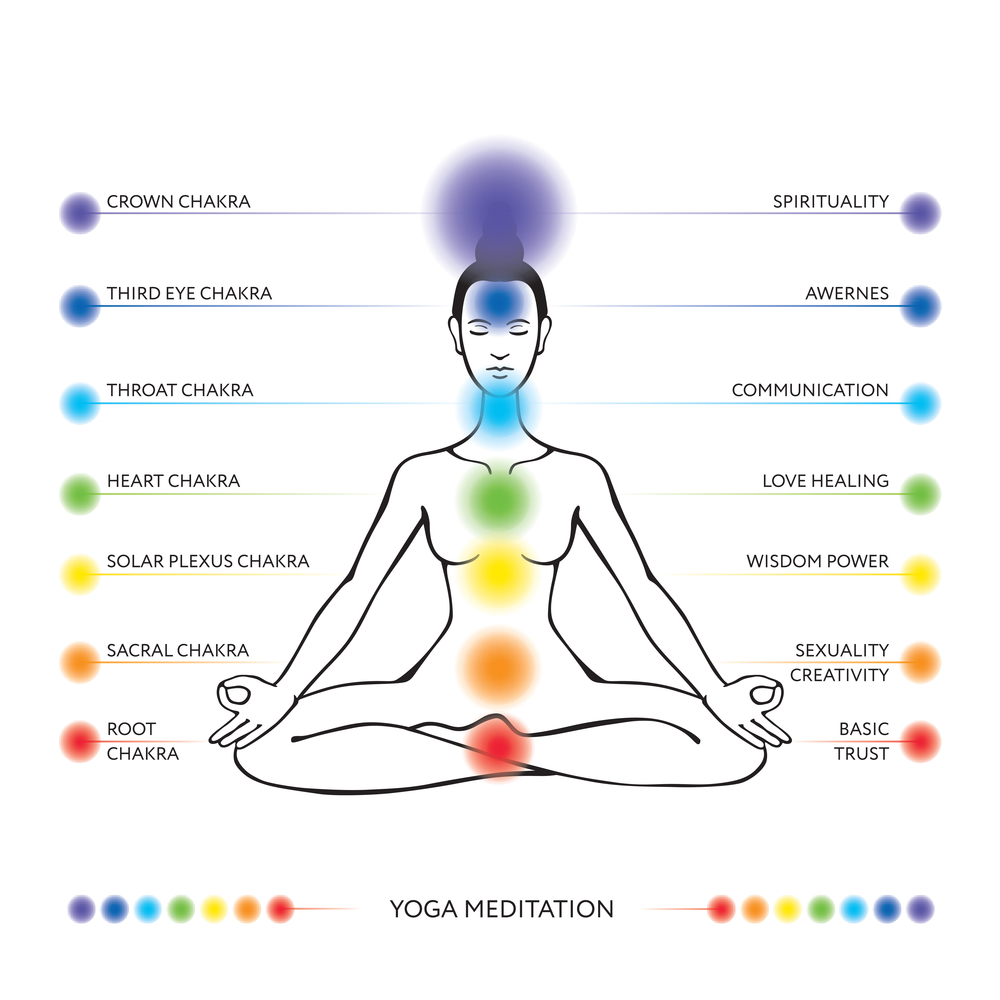 Image Result For Life Alignment Energy Healing